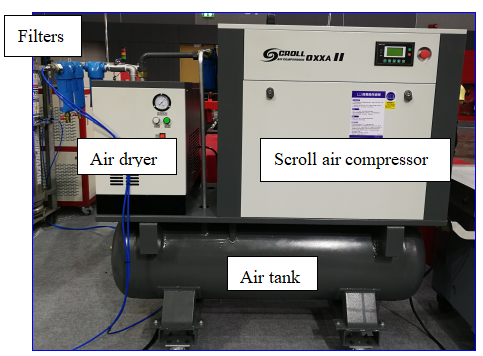 Selection of laser cutting air compressor